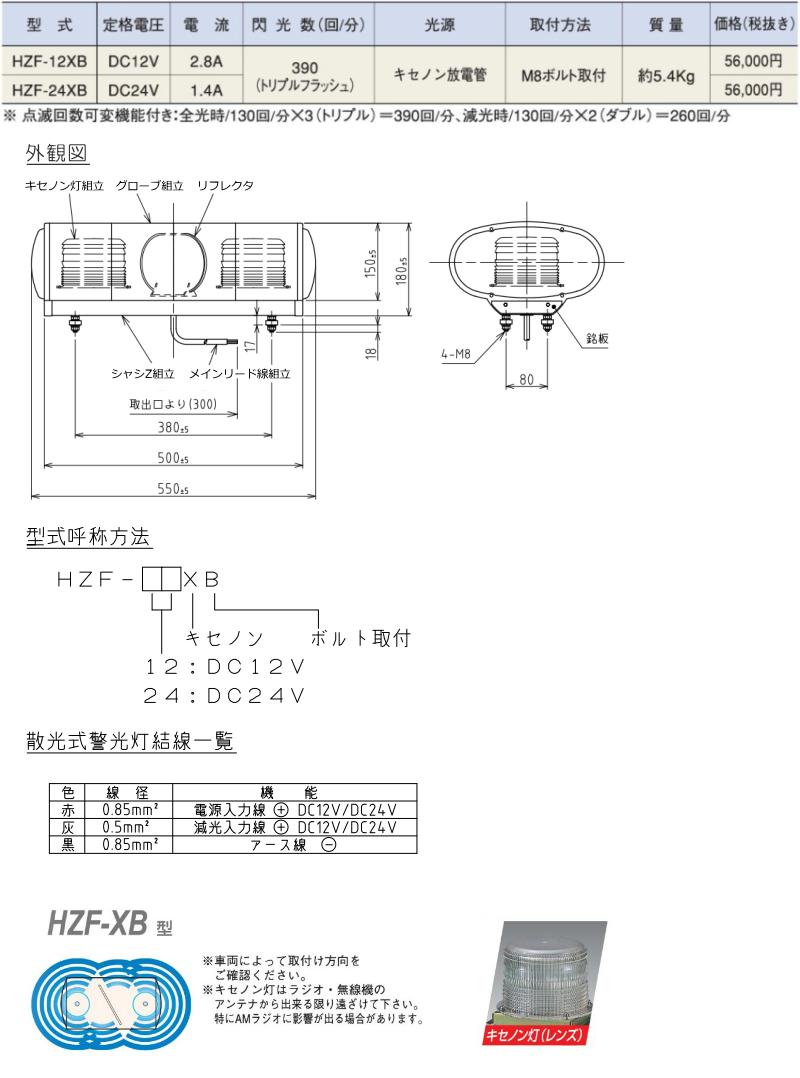 パトライトHZF-XB特徴