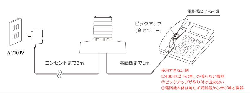 """VL04S-100PHN取り付けイメージ"""""""""""