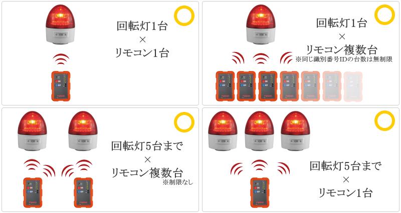 無線仕様回転灯パターン