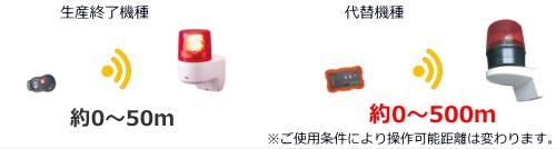無線リモコン回転灯操作可能距離