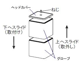 パトライトKJ型のグローブ交換