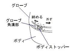 グローブXP型シリーズ