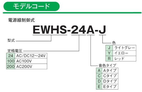 パトライトEWHS型モデルコード