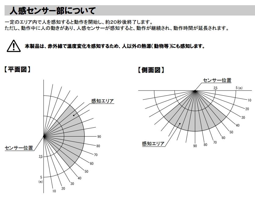 ニコソーラー・タフ人感センサー