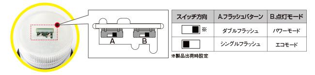 パトライト電池式フラッシュ表示灯PFH-BTスイッチの取り扱いの説明