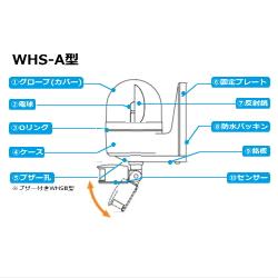 センサー式回転灯WHS